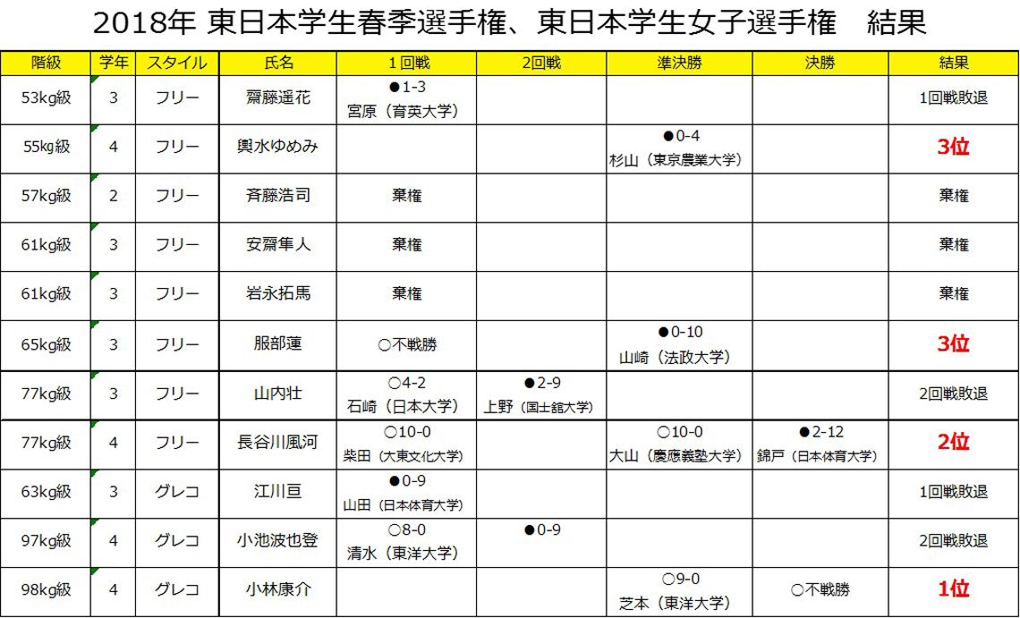 report_180629_05.png