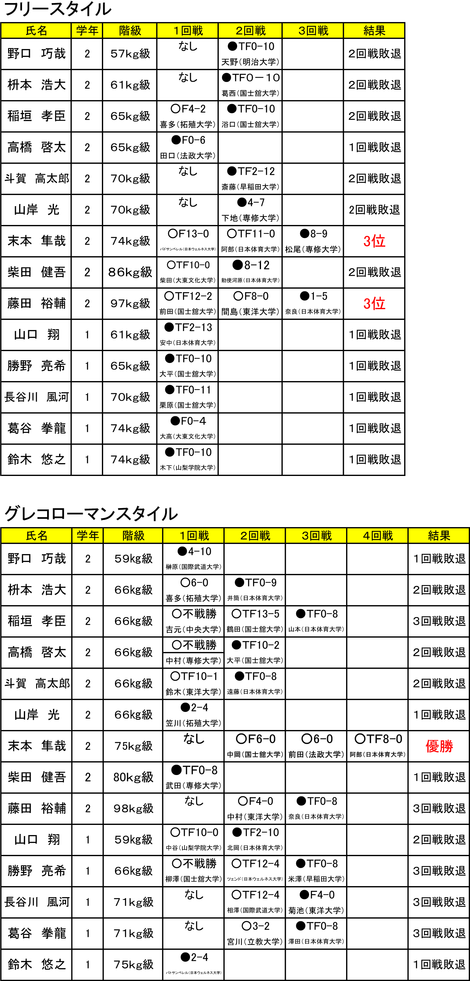 report_15062426_7.png