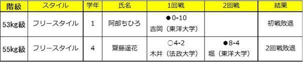report_190706.jpg