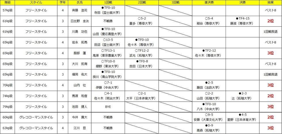 report_191127_6.jpg