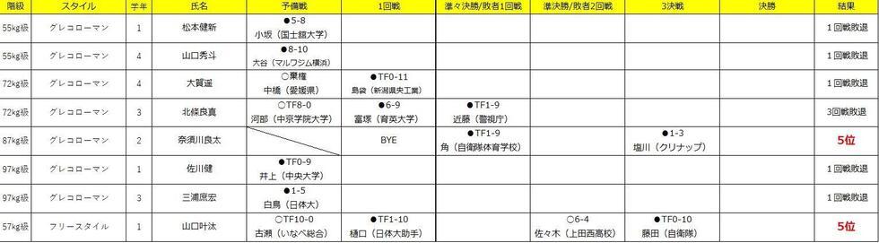 report_191222_5.jpg