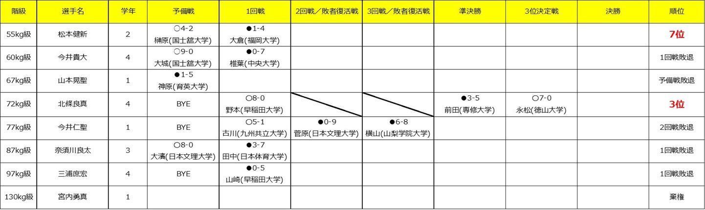 report_201017_2.jpg