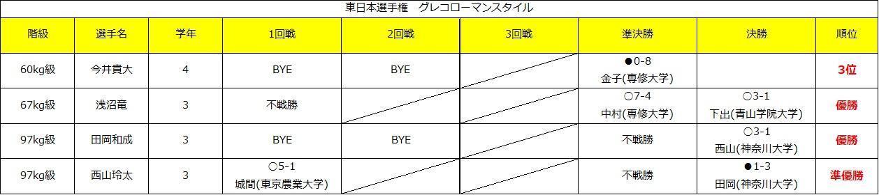 report_2011.27_10.jpg