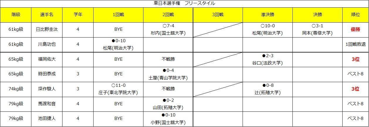 report_2011.27_11.jpg